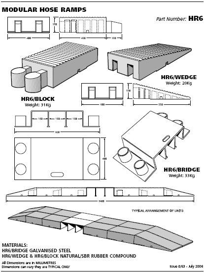 HR6 Modular Hose Ramp